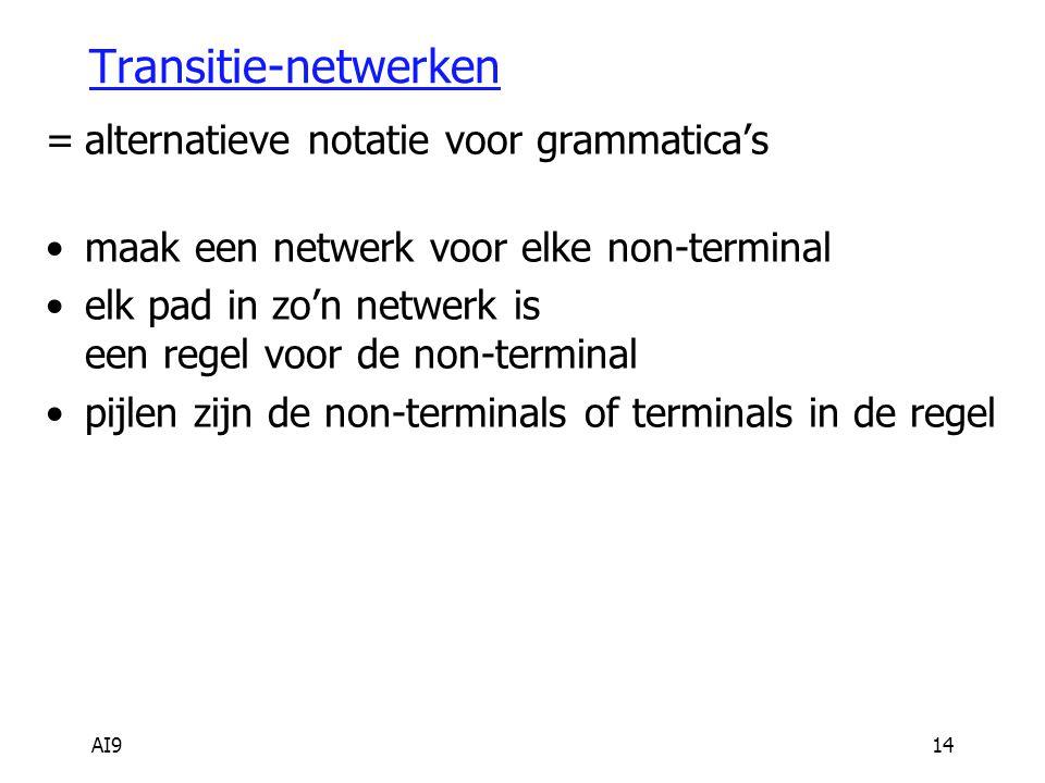 AI914 Transitie-netwerken =alternatieve notatie voor grammatica's maak een netwerk voor elke non-terminal elk pad in zo'n netwerk is een regel voor de non-terminal pijlen zijn de non-terminals of terminals in de regel