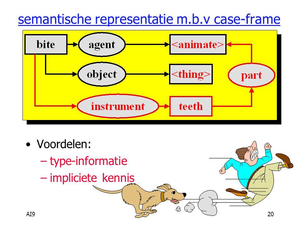 AI920 semantische representatie m.b.v case-frame Voordelen: –type-informatie –impliciete kennis
