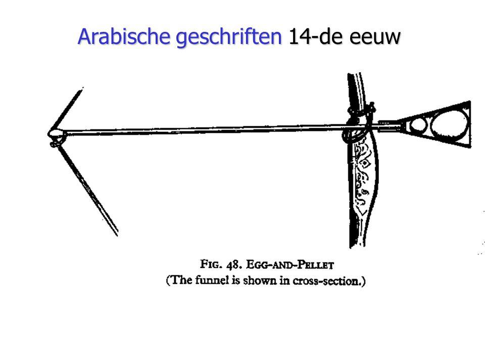 Arabische geschriften 14-de eeuw