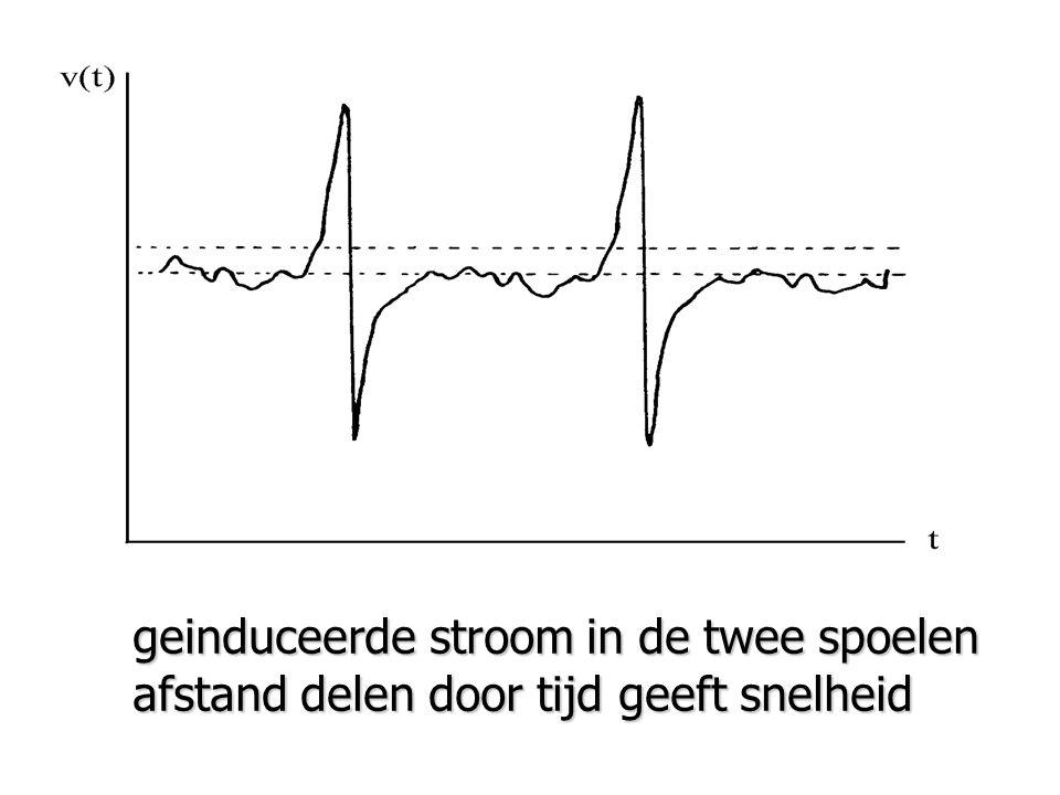 geinduceerde stroom in de twee spoelen afstand delen door tijd geeft snelheid