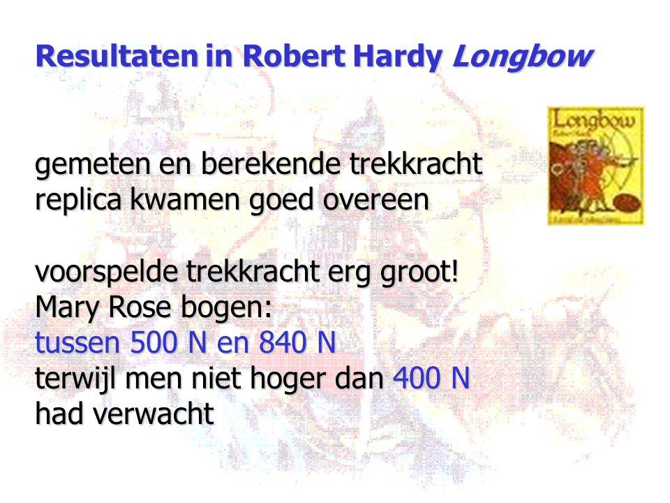Resultaten in Robert Hardy Longbow gemeten en berekende trekkracht replica kwamen goed overeen voorspelde trekkracht erg groot! Mary Rose bogen: tusse