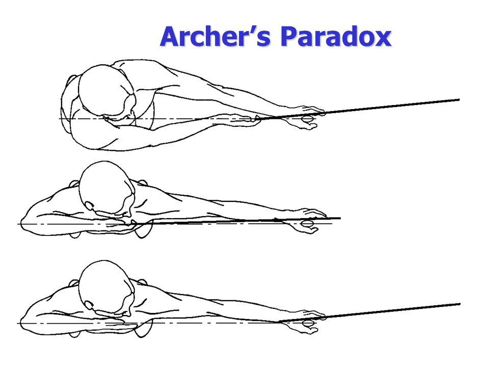 Archer's Paradox