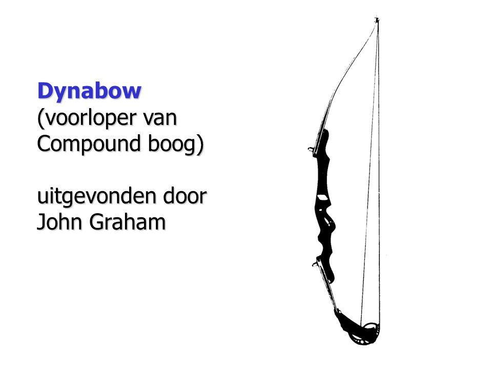 Dynabow (voorloper van Compound boog) uitgevonden door John Graham