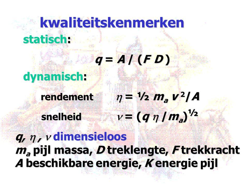 kwaliteitskenmerken dynamisch: rendement  = ½ m a v 2 /A snelheid  = (q  /m a ) ½ statisch: q = A / (F D ) q, ,  dimensieloos m a pijl massa,