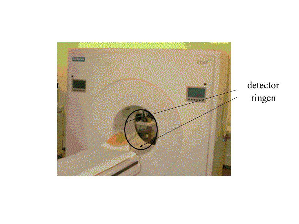 detector ringen