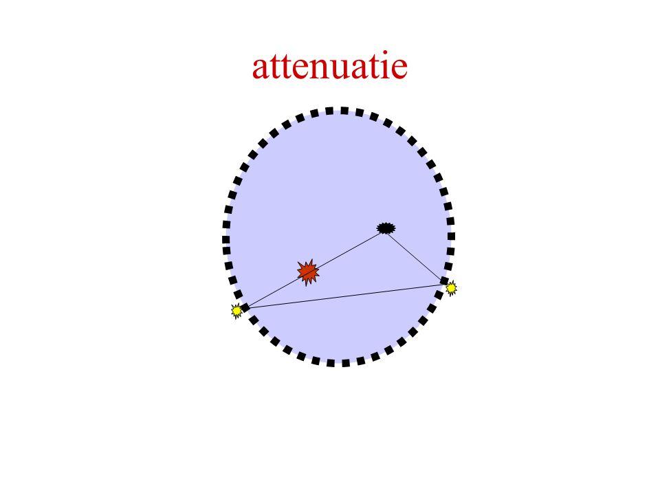 attenuatie
