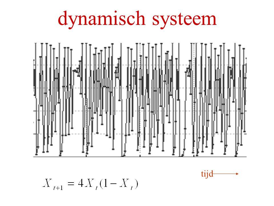 tijd dynamisch systeem