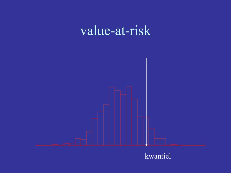 value-at-risk kwantiel