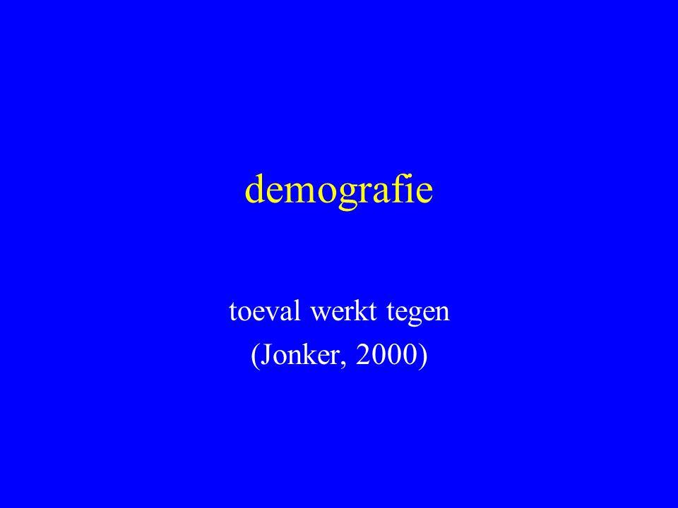 demografie toeval werkt tegen (Jonker, 2000)
