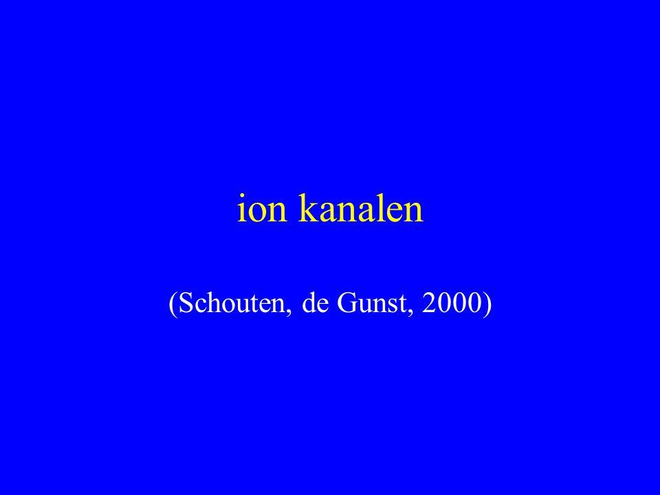ion kanalen (Schouten, de Gunst, 2000)