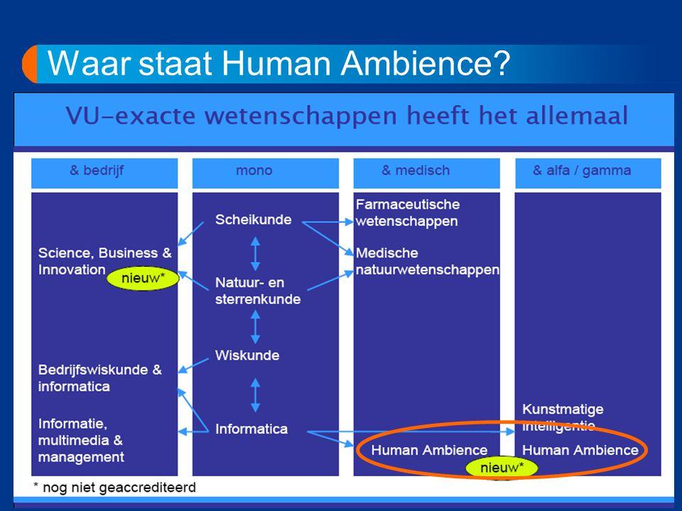 Waar staat Human Ambience?