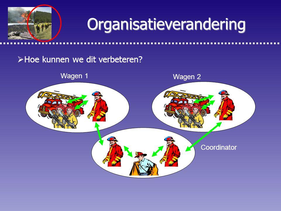 10  Hoe kunnen we dit verbeteren Organisatieverandering Wagen 1 Wagen 2 Coordinator