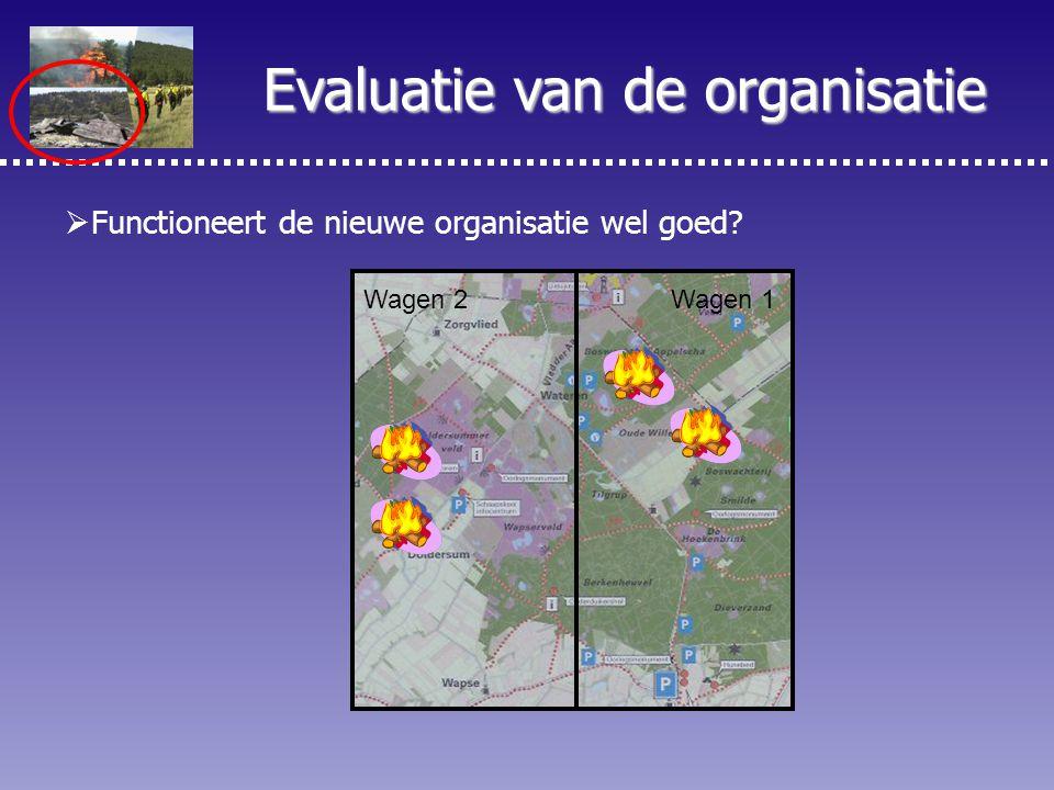 11  Functioneert de nieuwe organisatie wel goed? Evaluatie van de organisatie Wagen 1 Wagen 2