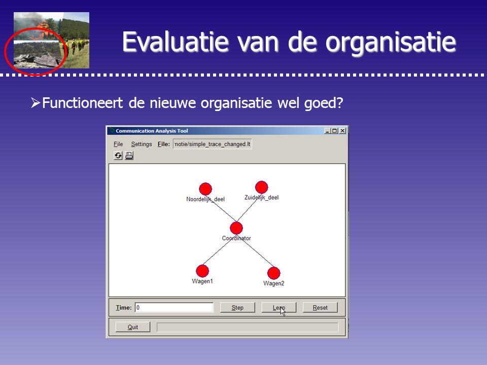 12  Functioneert de nieuwe organisatie wel goed Evaluatie van de organisatie