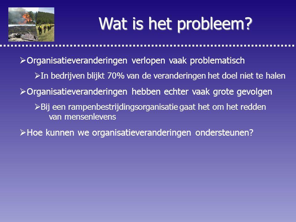 3 Wat is het probleem.
