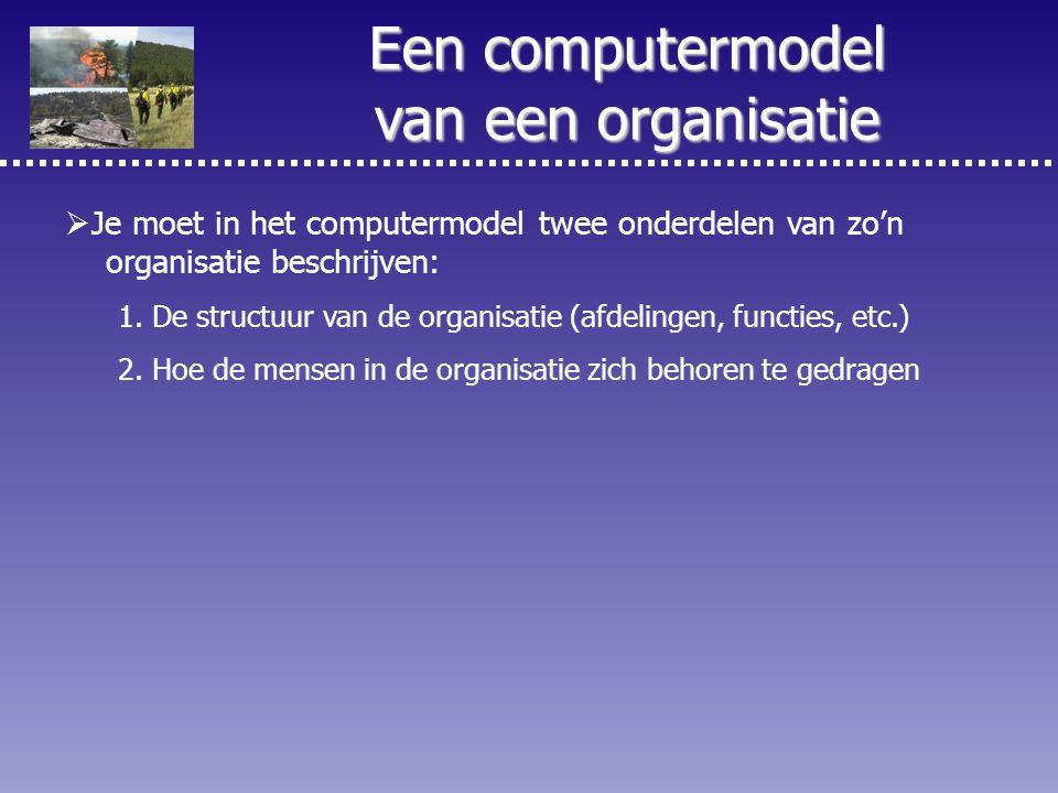5 Een computermodel van een organisatie  Je moet in het computermodel twee onderdelen van zo'n organisatie beschrijven: 1. De structuur van de organi