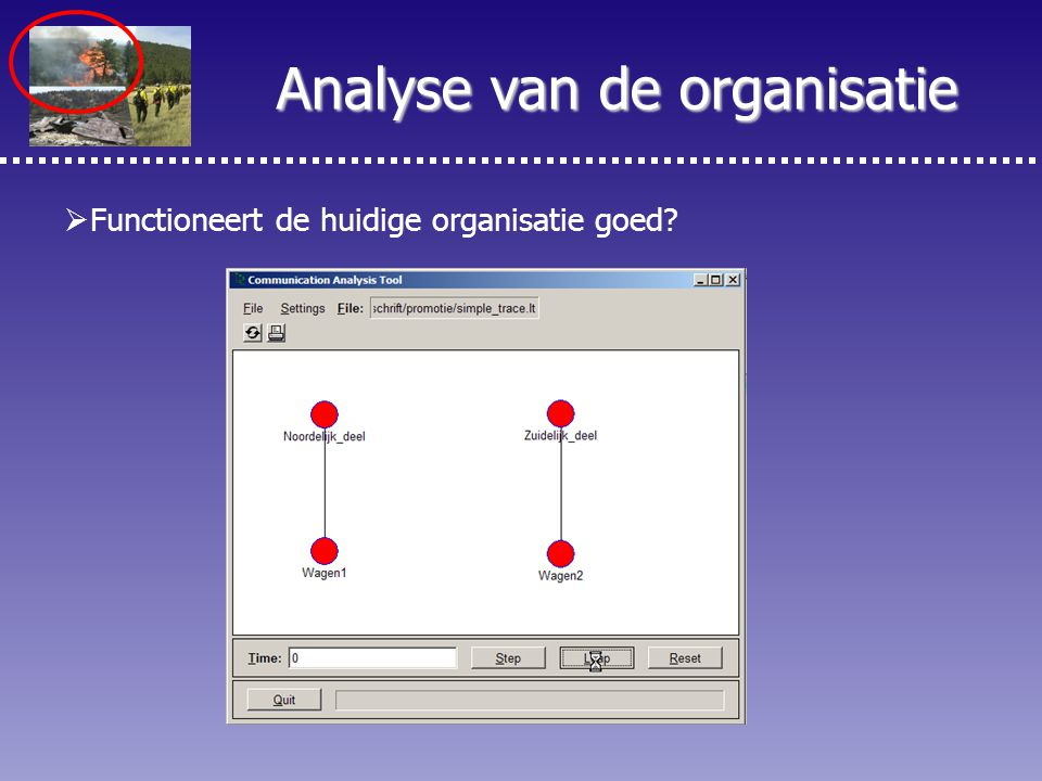 9  Functioneert de huidige organisatie goed Analyse van de organisatie