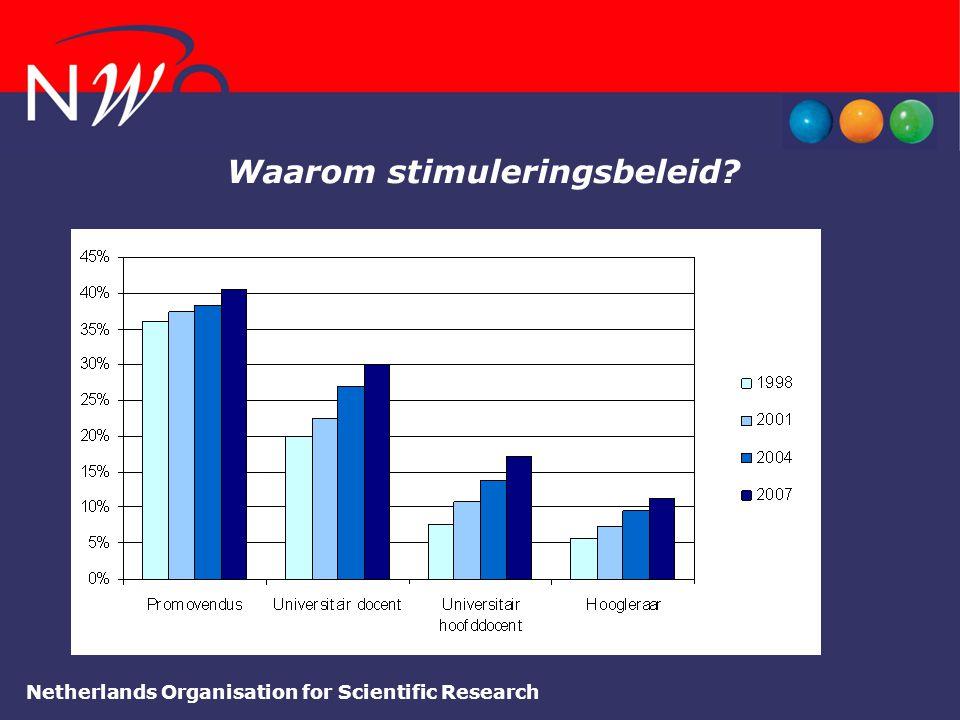 Netherlands Organisation for Scientific Research Waarom stimuleringsbeleid?