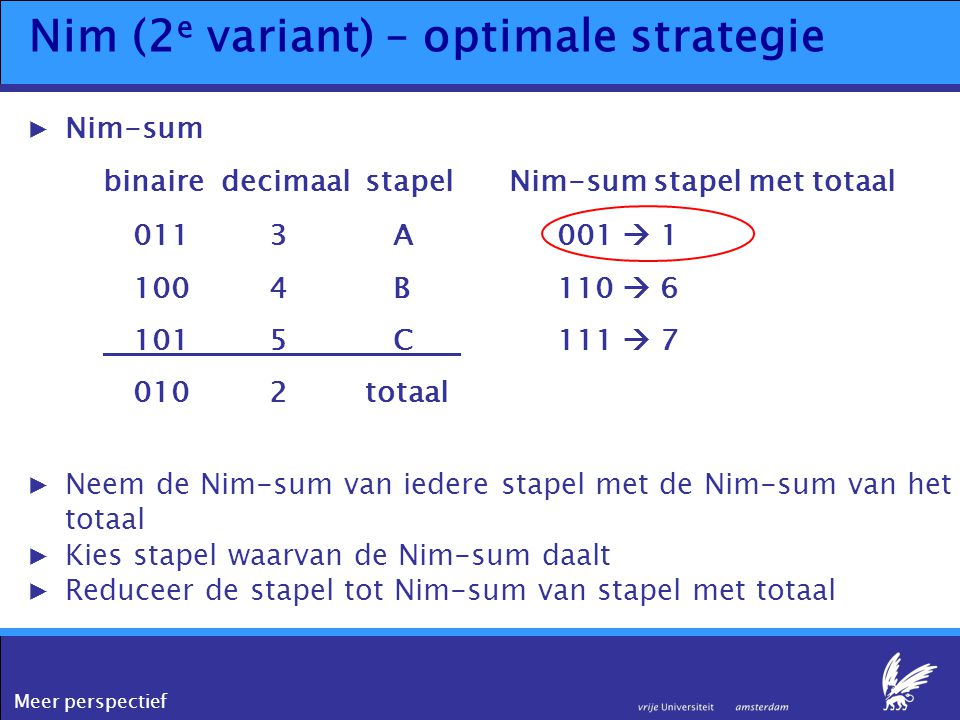Meer perspectief Nim (2 e variant) – optimale strategie ▶Nim-sum binairedecimaalstapelNim-sum stapel met totaal 0113 A001  1 100 4 B110  6 1015 C111