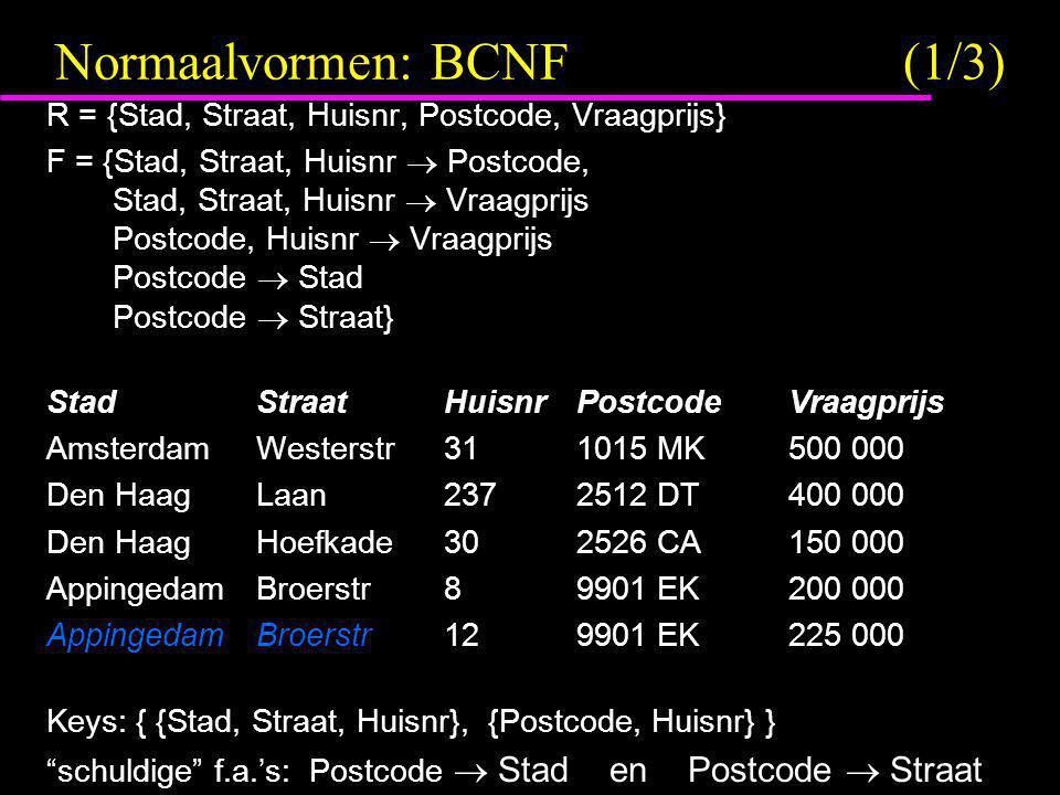 Normaalvormen: BCNF(1/3) R = {Stad, Straat, Huisnr, Postcode, Vraagprijs} F = {Stad, Straat, Huisnr  Postcode, Stad, Straat, Huisnr  Vraagprijs Post