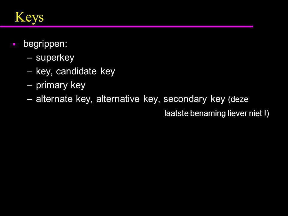 Keys  begrippen: –superkey –key, candidate key –primary key –alternate key, alternative key, secondary key (deze laatste benaming liever niet !)