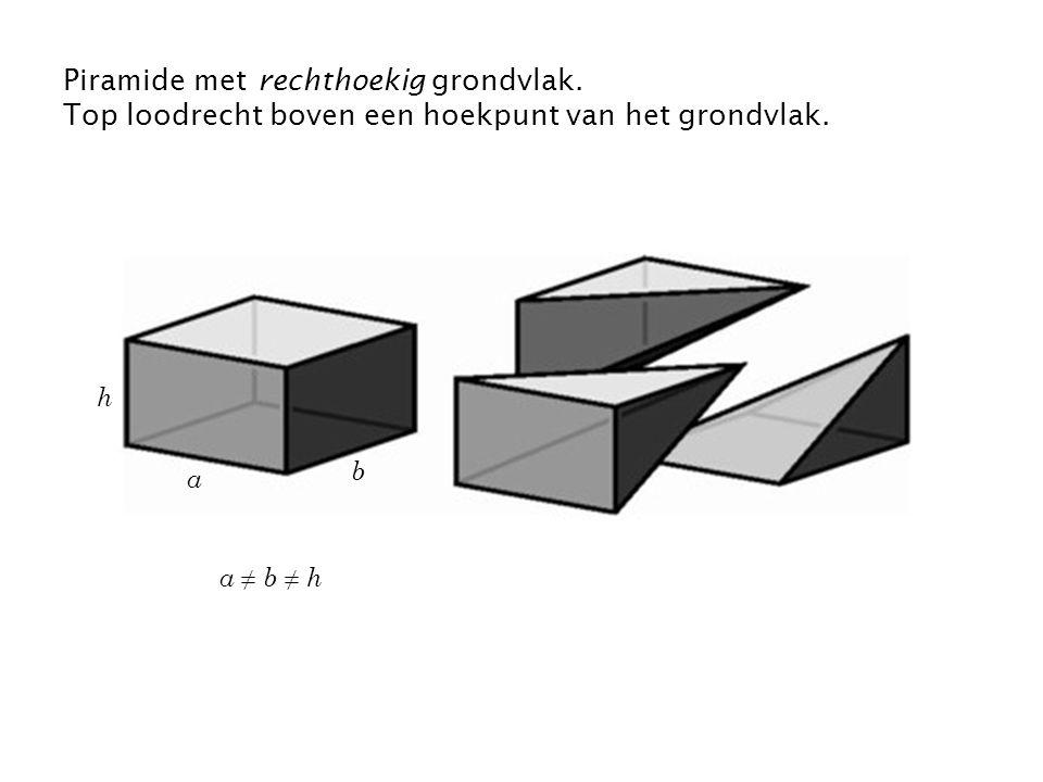 Piramide met rechthoekig grondvlak. Top loodrecht boven een hoekpunt van het grondvlak. a b h a ≠ b ≠ h