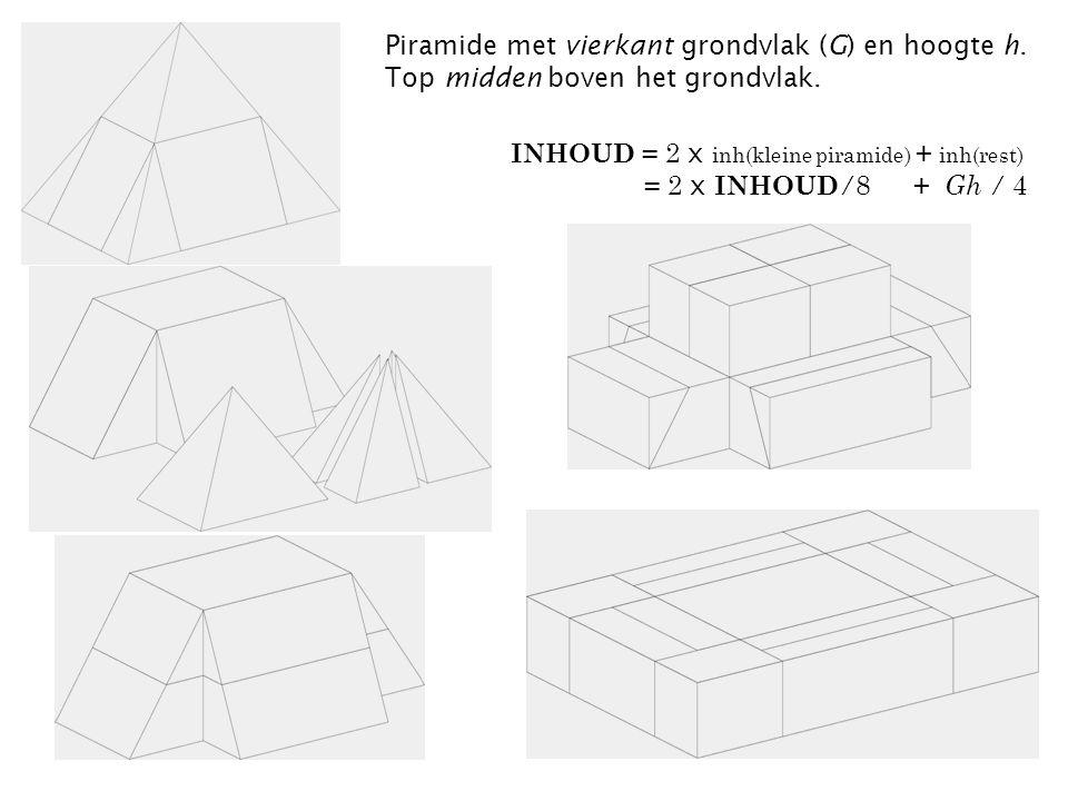 Piramide met vierkant grondvlak (G) en hoogte h. Top midden boven het grondvlak. INHOUD = 2 x inh(kleine piramide) + inh(rest) = 2 x INHOUD / 8 + Gh /