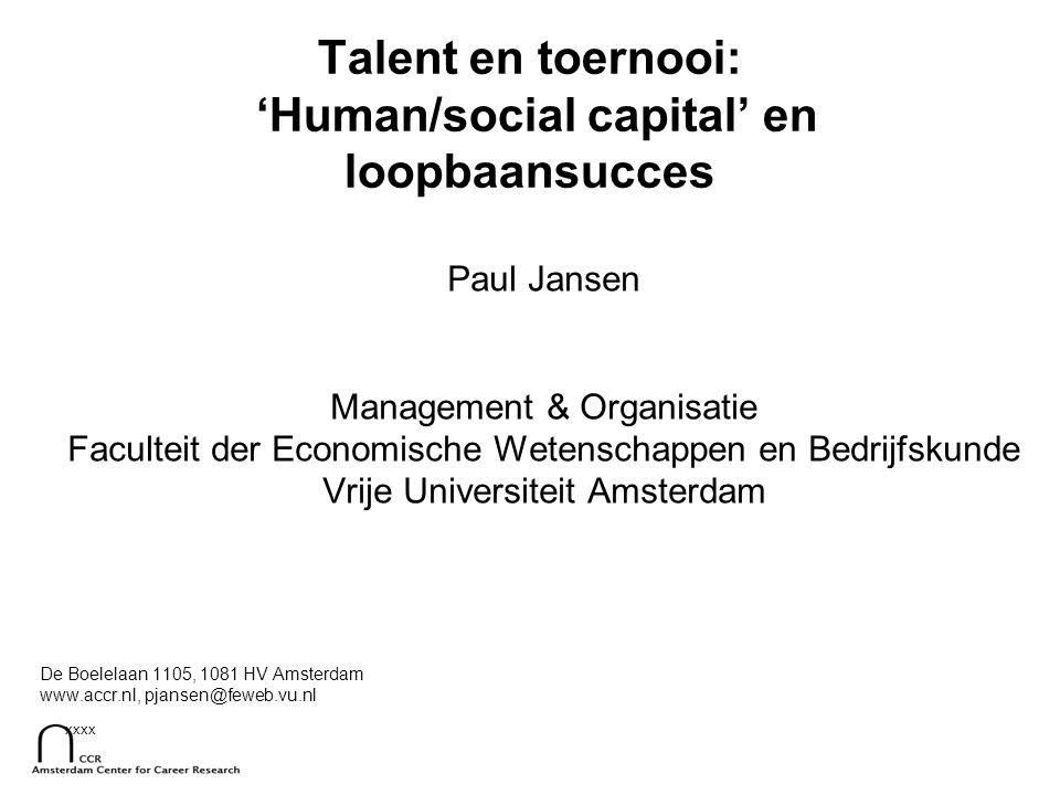 xxxx Talent en toernooi: 'Human/social capital' en loopbaansucces Paul Jansen Management & Organisatie Faculteit der Economische Wetenschappen en Bedr