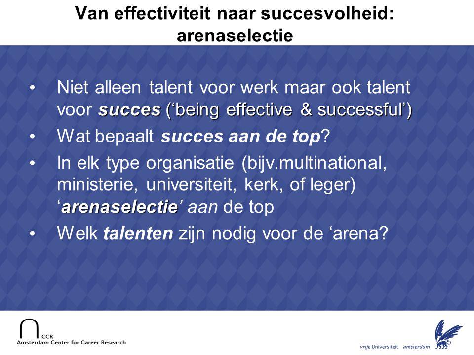 13 Van effectiviteit naar succesvolheid: arenaselectie succes ('being effective & successful') Niet alleen talent voor werk maar ook talent voor succe