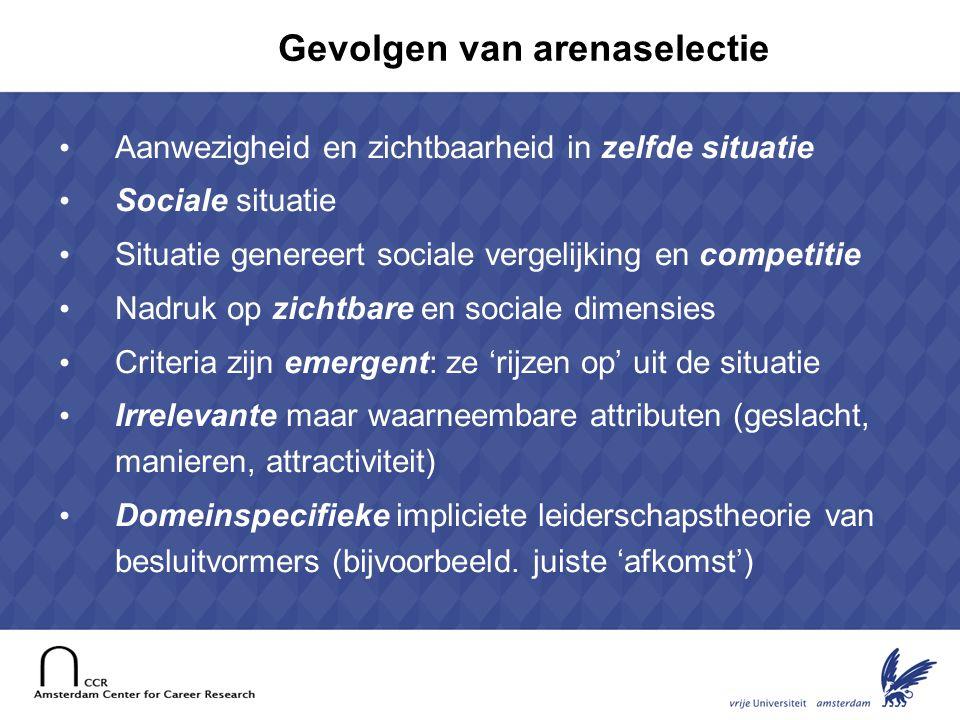 19 Aanwezigheid en zichtbaarheid in zelfde situatie Sociale situatie Situatie genereert sociale vergelijking en competitie Nadruk op zichtbare en soci