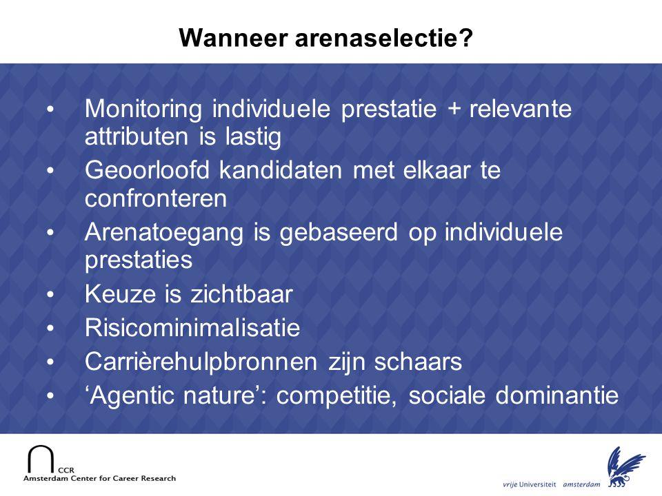 20 Wanneer arenaselectie? Monitoring individuele prestatie + relevante attributen is lastig Geoorloofd kandidaten met elkaar te confronteren Arenatoeg