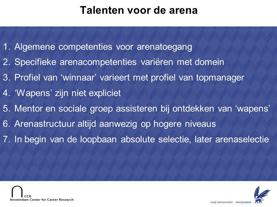 21 Talenten voor de arena 1.Algemene competenties voor arenatoegang 2.Specifieke arenacompetenties variëren met domein 3.Profiel van 'winnaar' varieer