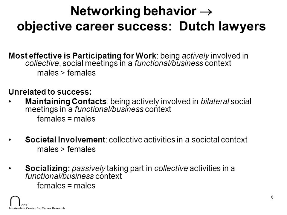 8 Networking behavior  objective career success: Dutch lawyers Most effective is Participating for Work: being actively involved in collective, socia