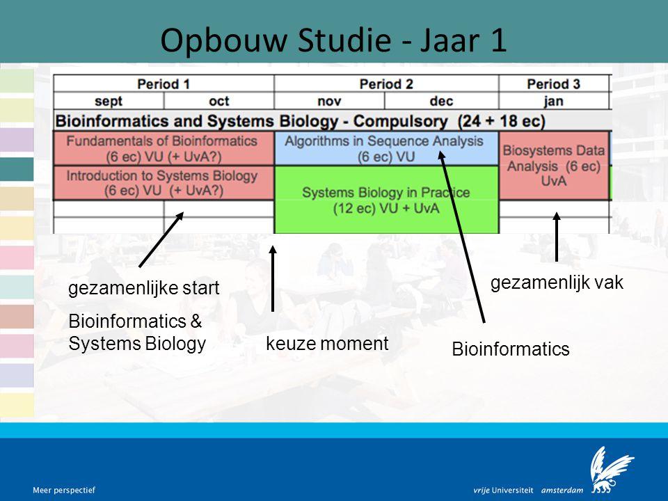 Opbouw Studie - Jaar 1 gezamenlijke start Bioinformatics & Systems Biology keuze moment gezamenlijk vak Bioinformatics