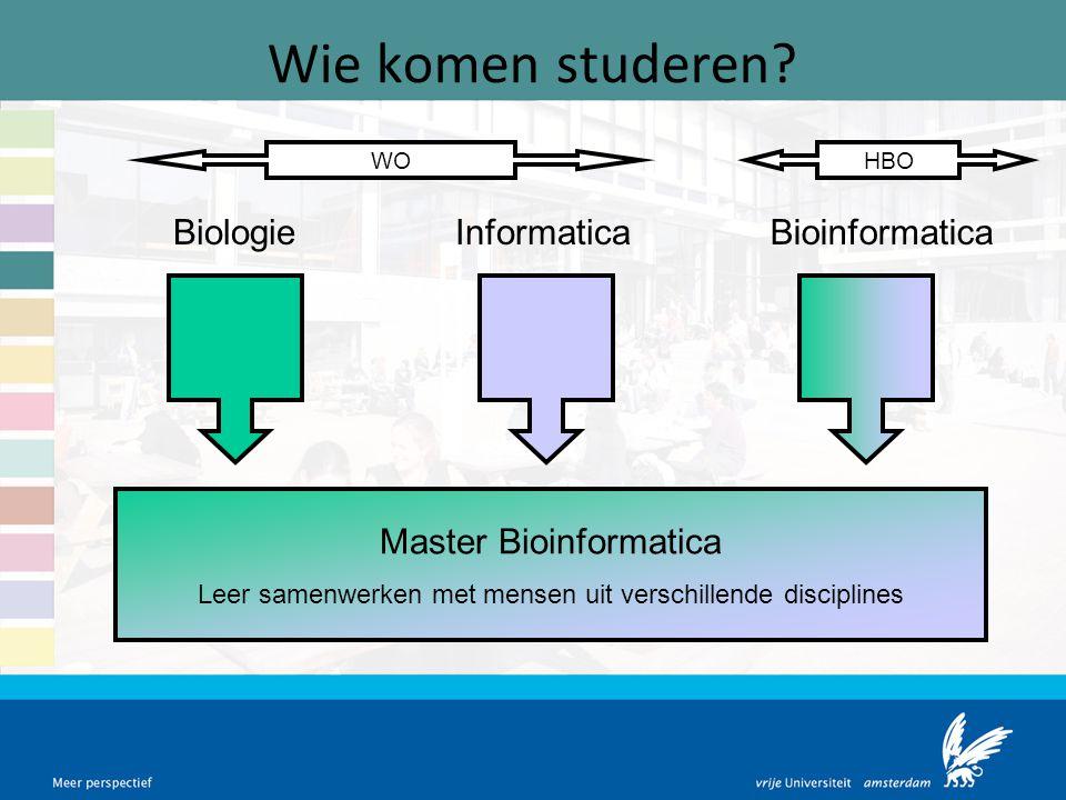 Wie komen studeren? BiologieInformaticaBioinformatica Master Bioinformatica Leer samenwerken met mensen uit verschillende disciplines WOHBO