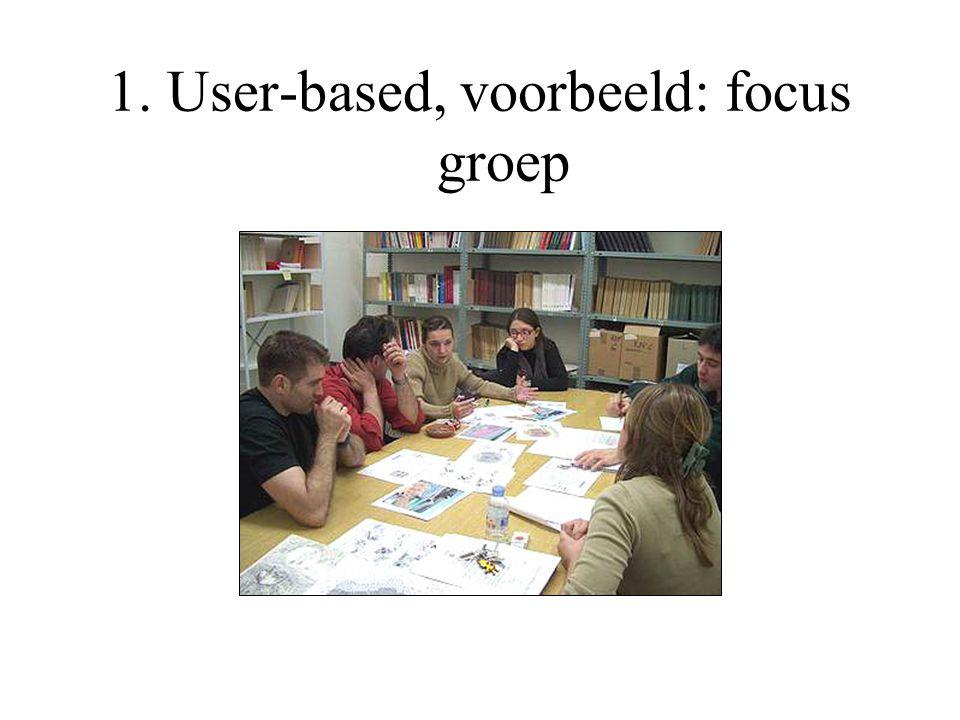 1. User-based, voorbeeld: focus groep