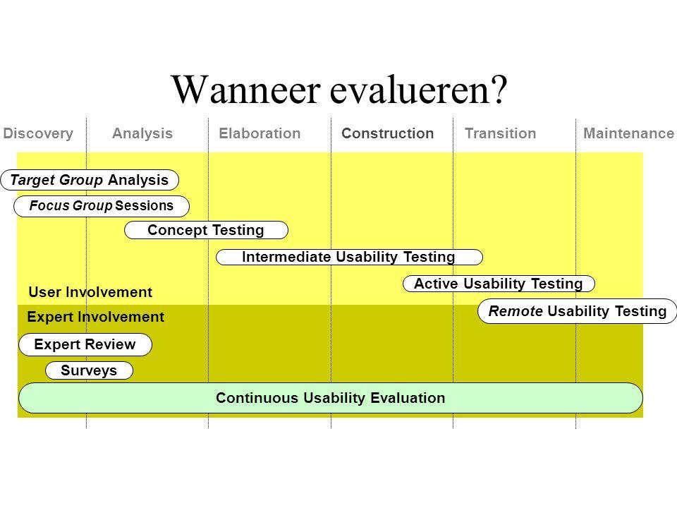 Cognitieve walkthrough De vier vragen om elke stap van de scenario's te analyseren: Wat wil de gebruiker in deze situatie als volgende stap bereiken.