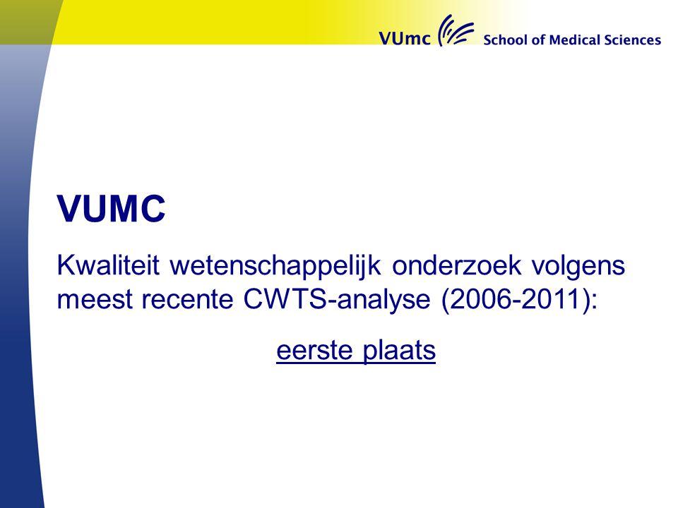 VUMC Kwaliteit wetenschappelijk onderzoek volgens meest recente CWTS-analyse (2006-2011): eerste plaats