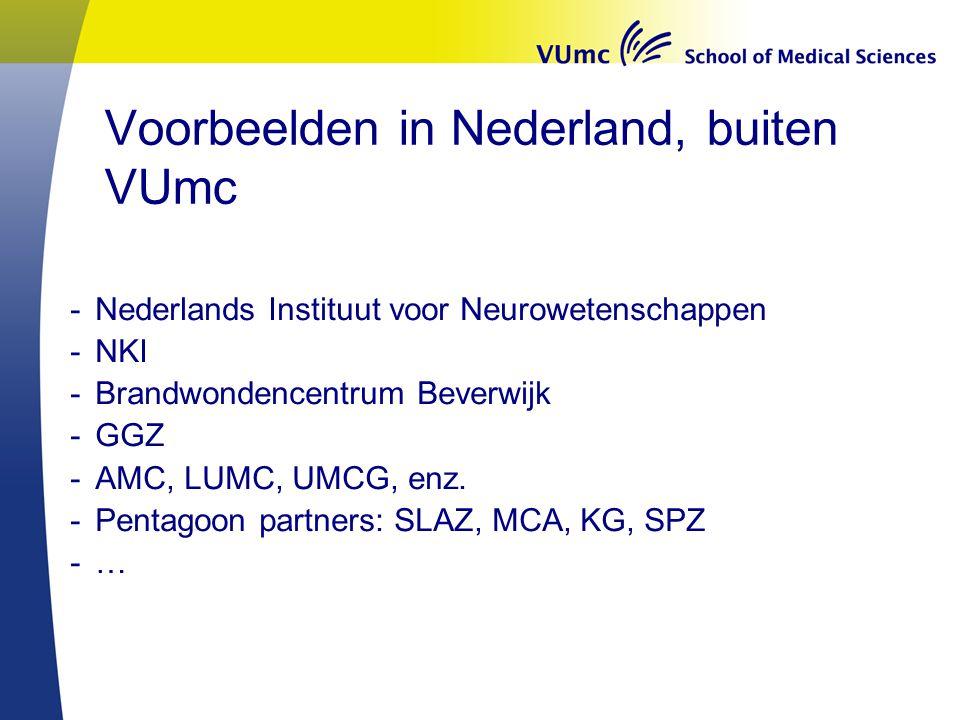Voorbeelden in Nederland, buiten VUmc -Nederlands Instituut voor Neurowetenschappen -NKI -Brandwondencentrum Beverwijk -GGZ -AMC, LUMC, UMCG, enz. -Pe