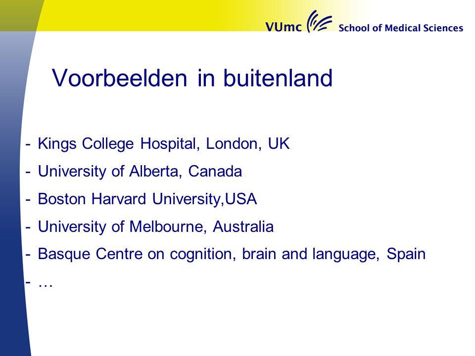 Voorbeelden in buitenland -Kings College Hospital, London, UK -University of Alberta, Canada -Boston Harvard University,USA -University of Melbourne,