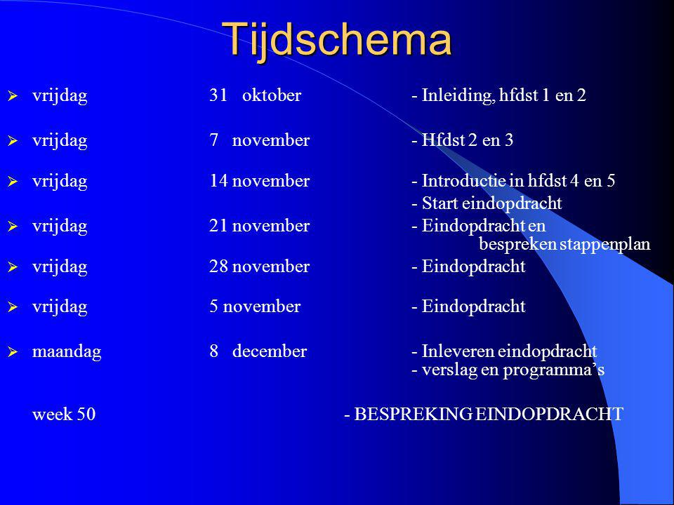 Tijdschema  vrijdag31 oktober - Inleiding, hfdst 1 en 2  vrijdag 7 november- Hfdst 2 en 3  vrijdag 14 november- Introductie in hfdst 4 en 5 - Start eindopdracht  vrijdag 21 november- Eindopdracht en bespreken stappenplan  vrijdag 28 november- Eindopdracht  vrijdag 5 november- Eindopdracht  maandag 8 december - Inleveren eindopdracht - verslag en programma's week 50 - BESPREKING EINDOPDRACHT