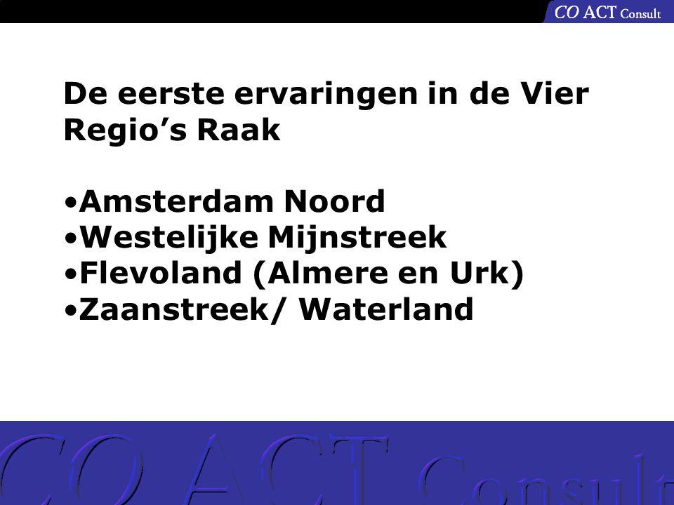 De eerste ervaringen in de Vier Regio's Raak Amsterdam Noord Westelijke Mijnstreek Flevoland (Almere en Urk) Zaanstreek/ Waterland