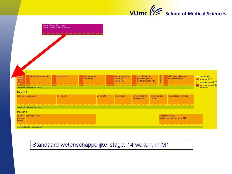 Standaard wetenschappelijke stage: 14 weken, in M1