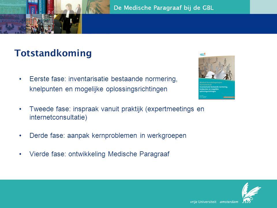 De Medische Paragraaf bij de GBL Totstandkoming Eerste fase: inventarisatie bestaande normering, knelpunten en mogelijke oplossingsrichtingen Tweede f