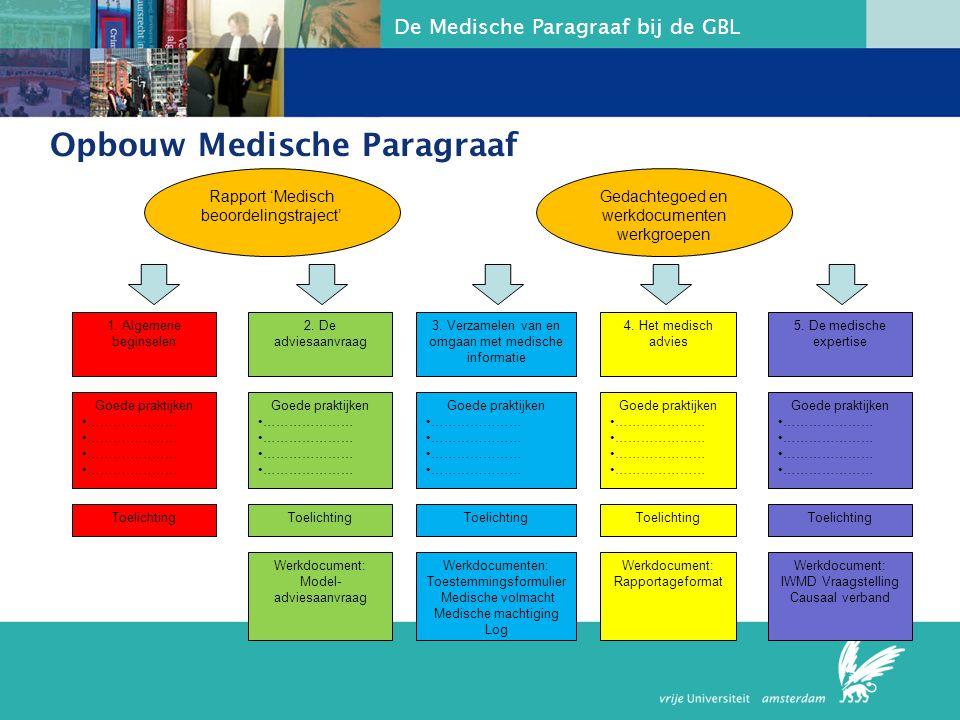 De Medische Paragraaf bij de GBL Rapport 'Medisch beoordelingstraject' Gedachtegoed en werkdocumenten werkgroepen 1. Algemene beginselen 2. De adviesa