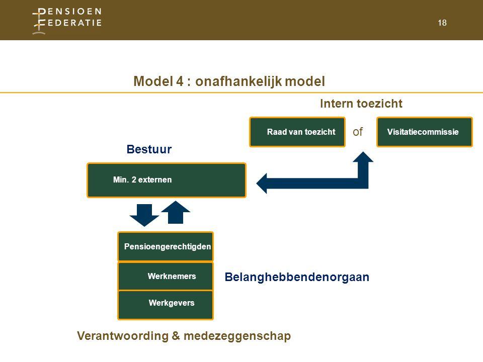 18 Model 4 : onafhankelijk model Werkgevers Werknemers Verantwoording & medezeggenschap Min.