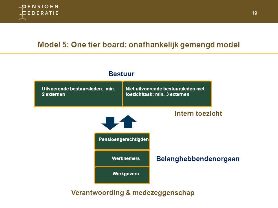 19 Model 5: One tier board: onafhankelijk gemengd model Raad van toezicht Intern toezicht Bestuur Uitvoerende bestuursleden: min.