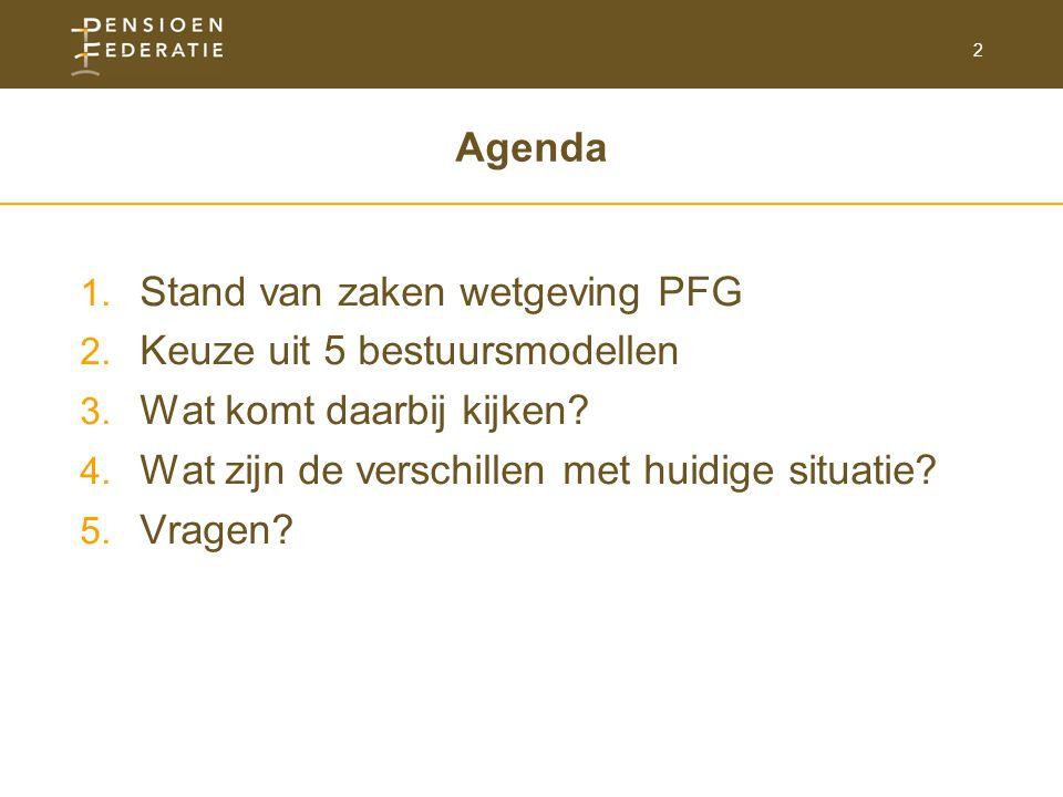 2 Agenda 1.Stand van zaken wetgeving PFG 2. Keuze uit 5 bestuursmodellen 3.