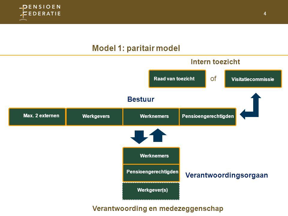 4 Model 1: paritair model Pensioengerechtigden Werknemers WerkgeversPensioengerechtigden Max.