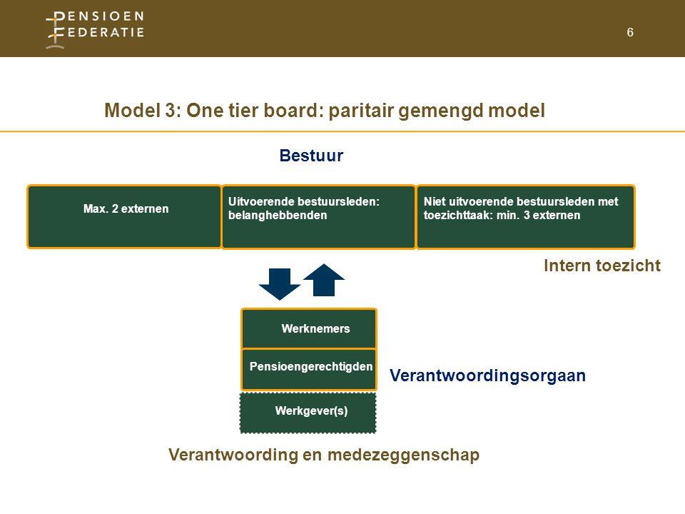 6 Model 3: One tier board: paritair gemengd model Raad van toezicht Intern toezicht Bestuur Uitvoerende bestuursleden: belanghebbenden Niet uitvoerende bestuursleden met toezichttaak: min.